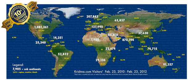 Visitors to Krishna.com from around the world, 2010-2012